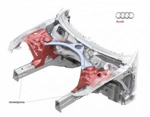 Лонжероны Audi
