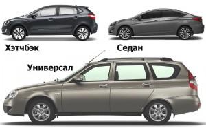 Тип кузова легкового автомобиля