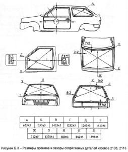 Ваз 2108 размеры кузова