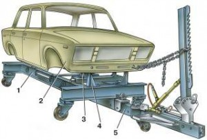 Ваз 2107 контрольные размеры кузова и их исправление