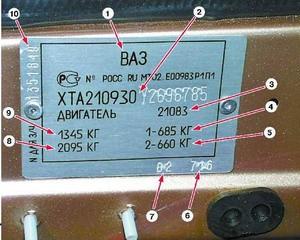 Номера кузова ваз 21083