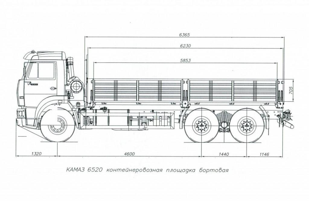 Размеры бортового автомобиля 6520
