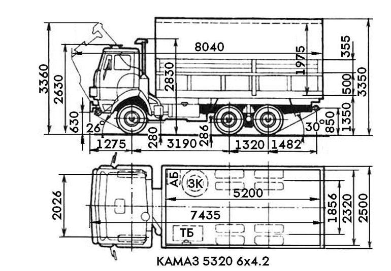 Размеры кузова модели 5320