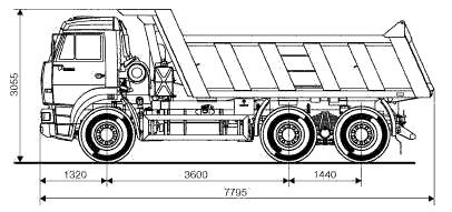 Самосвал 6520 имеет увеличенные размеры кузова