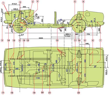 Размеры кузова креплений агрегатов