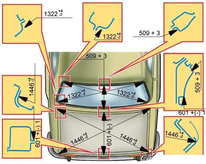 Размеры кузова ваз 2101 сзади