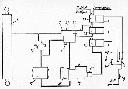 Схема подъема платформы КАМАЗ