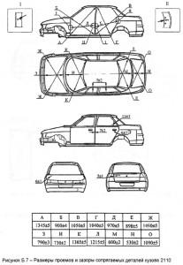 Геометрия размеры кузова ваз 2110