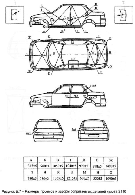 Ваз 2110 контрольные точки геометрии кузова