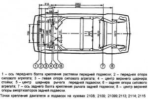 Ваз 2114 геометрия кузова