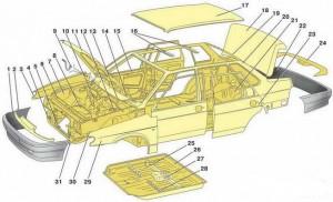 Кузов Ваз 2114 и его детали