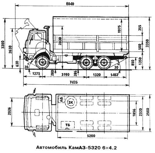 Размеры популярной модели 5320