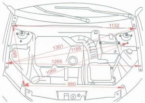Геометрия кузова лада 1118