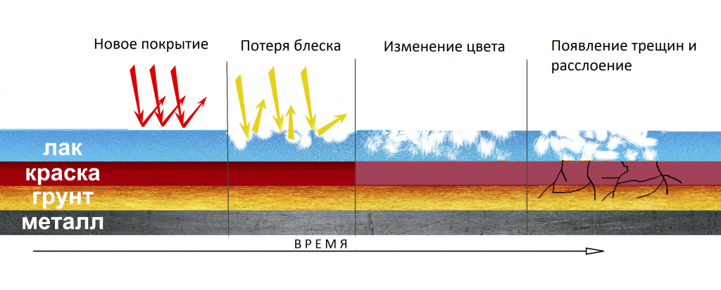 Фото схема кузова шевроле нива