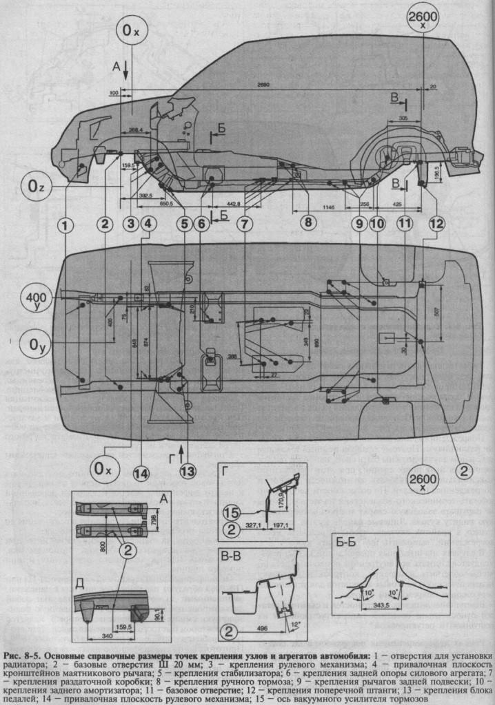 Инструкция: «Дефектовка кузова шевроле нива, размеры»