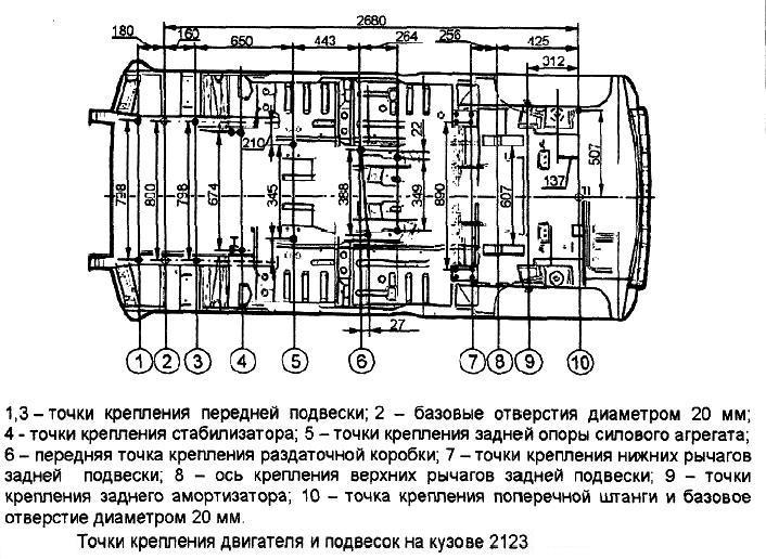 Инструкция «контрольные точки кузова шевроле нива»