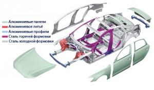 Алюминиевый кузов