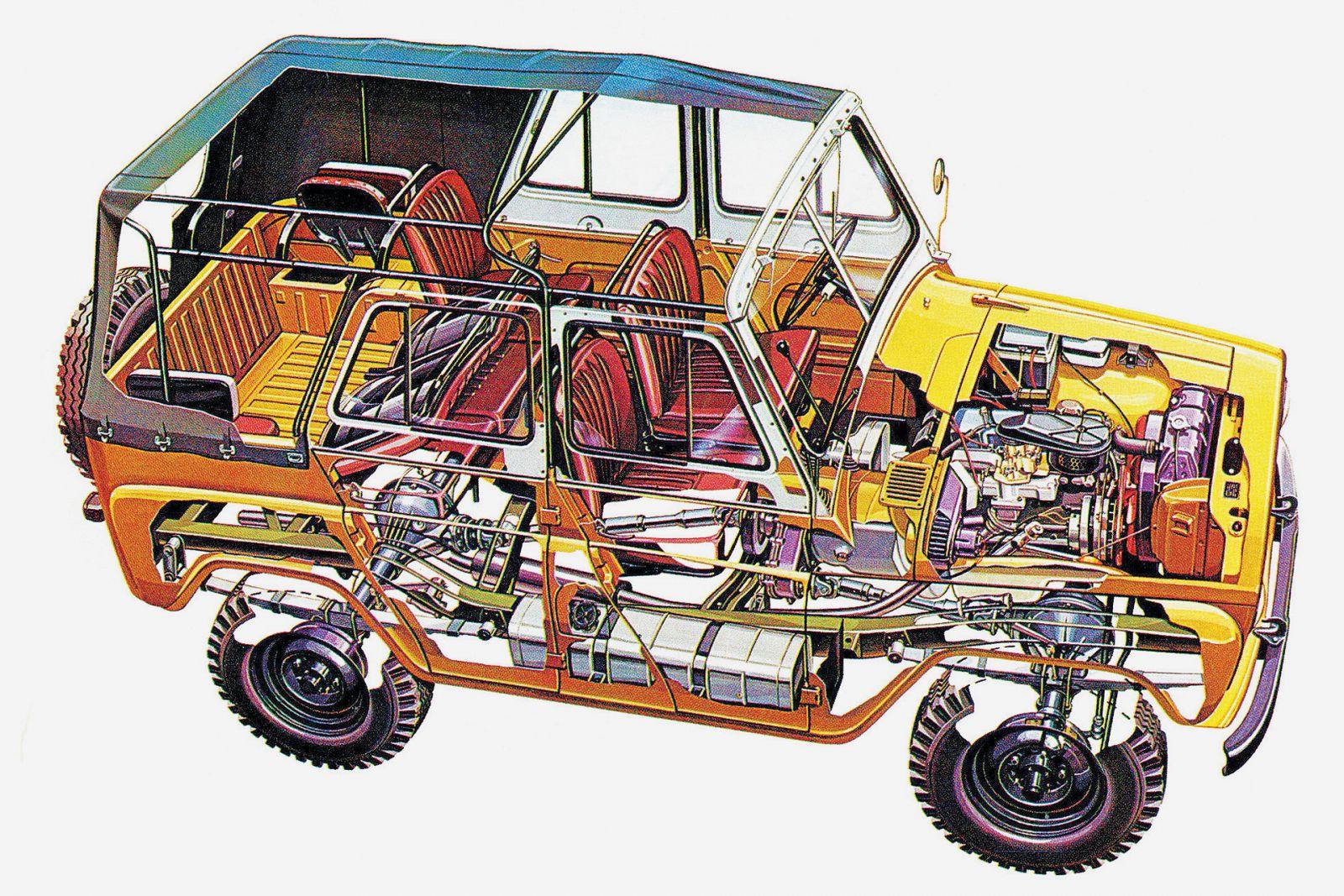 Схема кузова уаз 31512