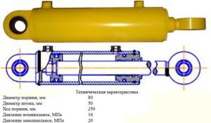 Гидроцилиндр перемещения манипулятора мусоровоза