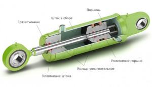 Схема гидроцилиндра: ремкомплект гидроцилиндра подъема кузова