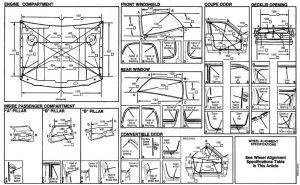 Геометрия кузовов автомобилей БМВ