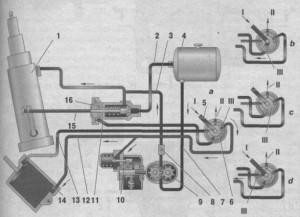 Схема работы подъемника