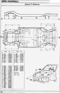 Астра: контрольные размеры кузова