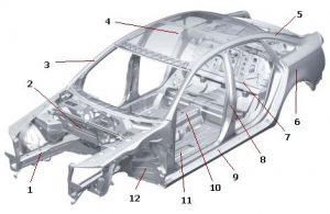 Схема кузова автомашины