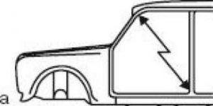 Схема перекоса кузова