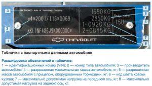 Расшифровка идентификационного номера Шевроле