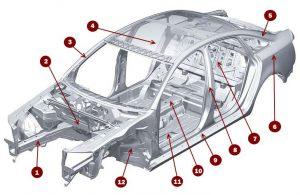 Схема кузова легкового авто