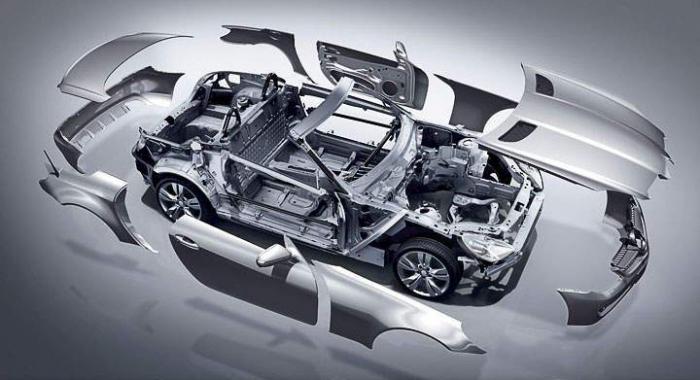 Типовые кузовные элементы любого автомобиля