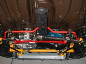Усиление кузова Ваз 2109