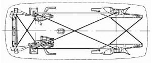 vaz 2109 geometry 2 300x124 - Схема кузова ваз 2109