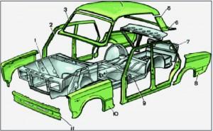 Схема кузова автомобиля ваз