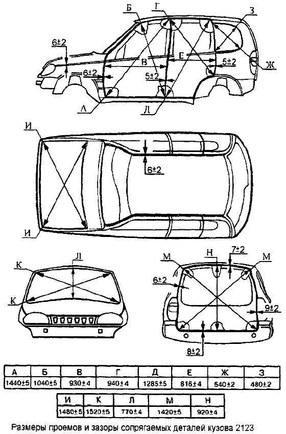 размеры кузова chevrolet niva