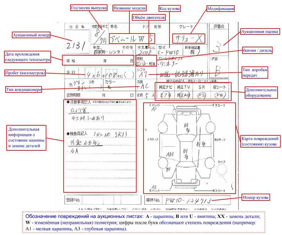 как проверить аукционный лист японского авто по номеру кузова банк кубань кредит армавир режим